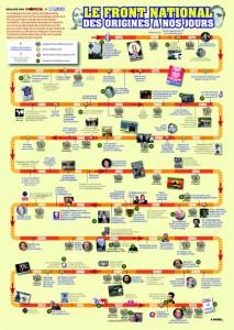 Chronologie-FN-internet-445x625